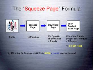 Squeeze-Pages