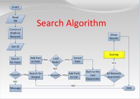 Search_algorithm3